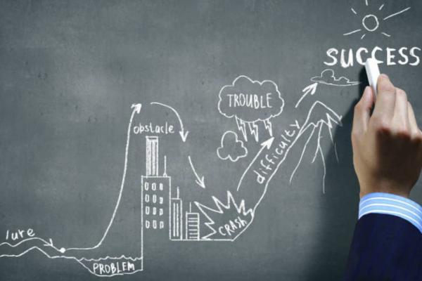 Como suportar o processo para o sucesso?